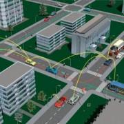 Quelle: Car 2 Car Communication Consortium